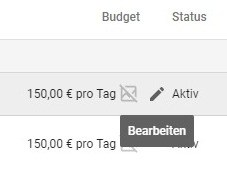 AdWords Optimierung Tagesbudget