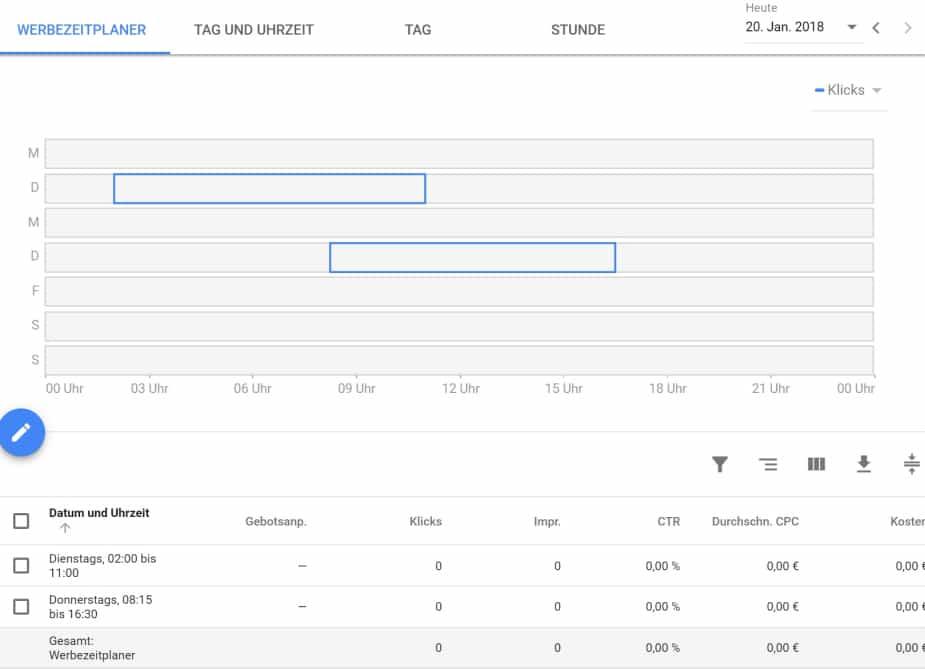 AdWords Optimierung Werbezeitplaner