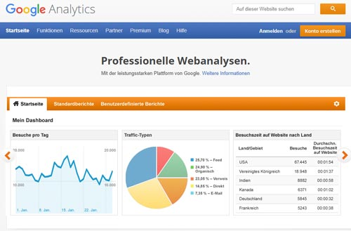 SEO Tools Google Analytics