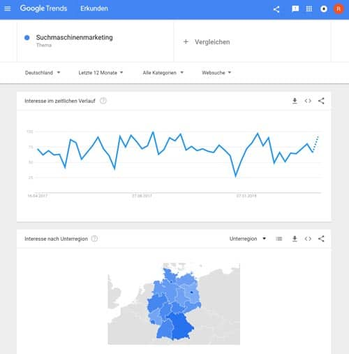 SEO Tools Google Trends