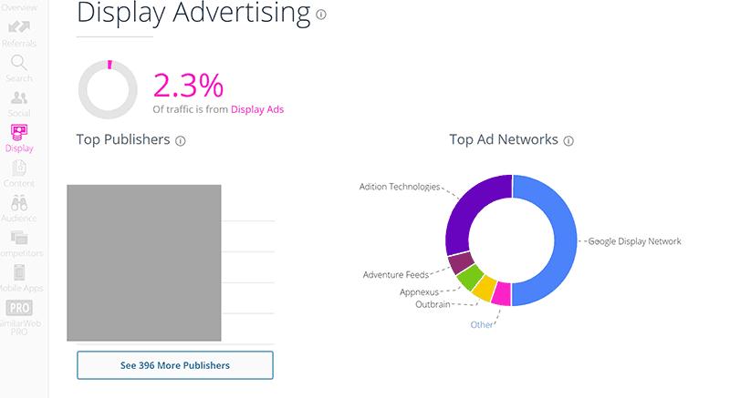 Beispiel für Online Marketing