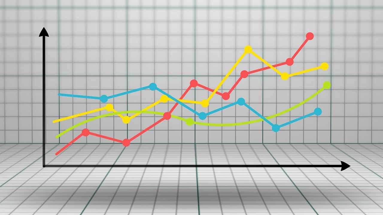 SEO Konkurrenzanalyse